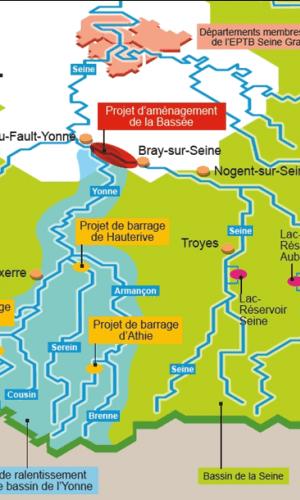 Les différents projets sur l'Yonne