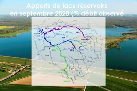 EPTB Seine Grands Lacs - Apport des lacs-réservoirs sur les axes régulés